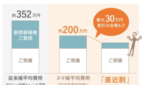 スマ婚_キャンペーン(2018年10月直近割)